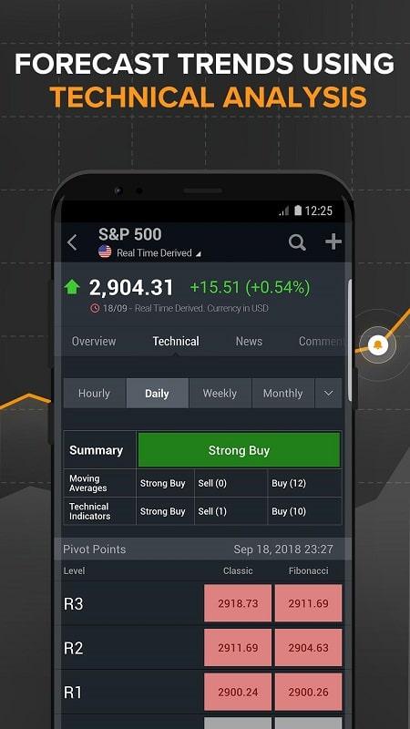 Investing.com mod apk